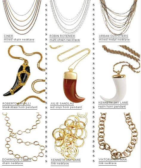 Колье бижутерия - модный тренд