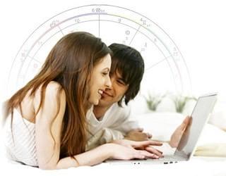 Гороскоп совместимости по знакам Зодиака мужчины и женщины